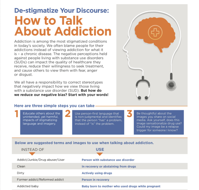 How to Talk About Addiction