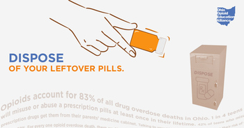 Dispose of Your Leftover Pills Grey - Facebook