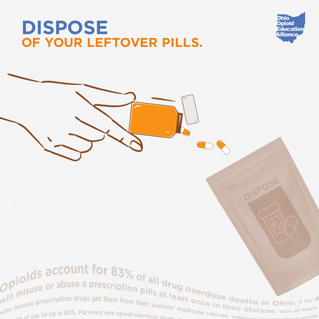 Dispose of Your Leftover Pills Grey - Instagram